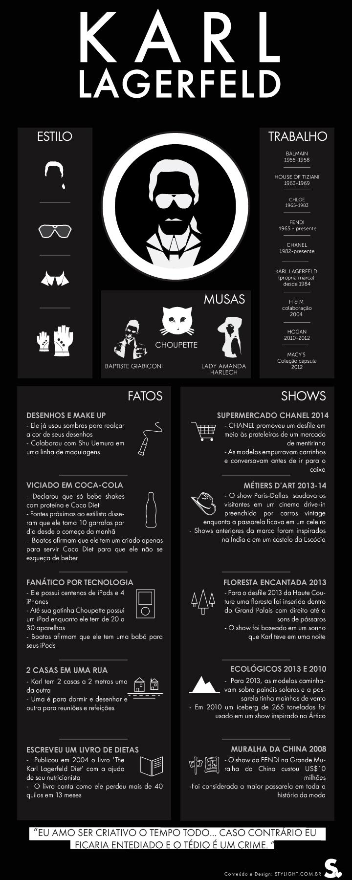 Infográfico: Stylight
